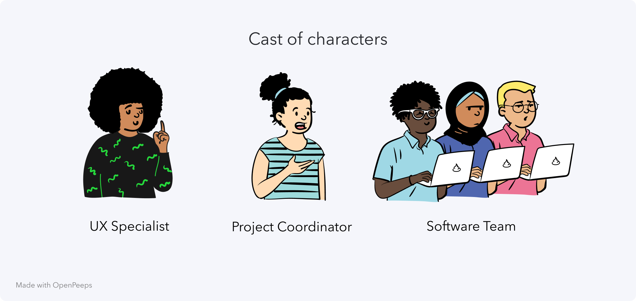 An illustration of the cast for this mystery shows a UX Specialist, a Project Coordinator and the Software Team, composed of 3 members with laptops.